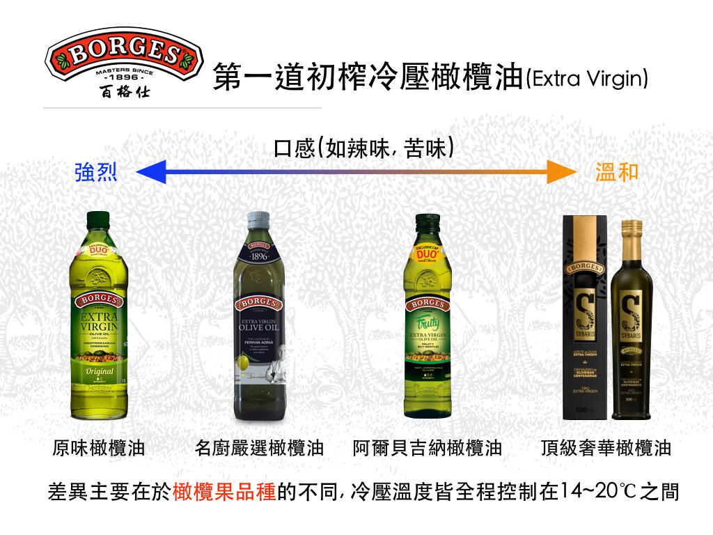 百格仕第一道初榨冷壓橄欖油(Extra Virgin)